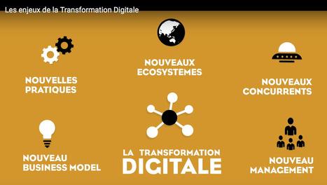 Talents numériques : quels enjeux pour les RH ? | DOCAPOST RH | Scoop.it