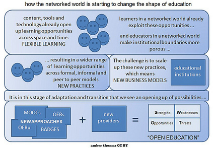 If Courses are About Content, We HaveCompetition… | Teaching in Higher Education | Scoop.it