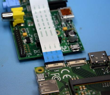 Raspberry Pi Gets Industrial » DesignSpark   pervasive computing   Scoop.it