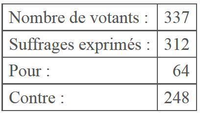 Moratoire néonicotinoïdes - Les pour et les contre... | Abeilles, intoxications et informations | Scoop.it