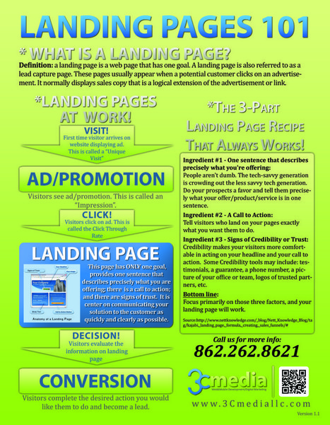 Five Fantastic Landing Page Infographics   Pluralis   Visualisation   Scoop.it