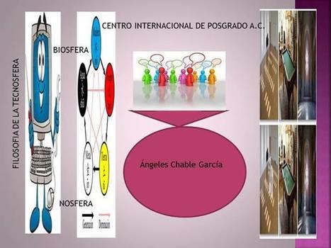 Yoany Perez - Cover Photos   Facebook   portafolio de evidencias modelos basados en las TICS angeles chable   Scoop.it