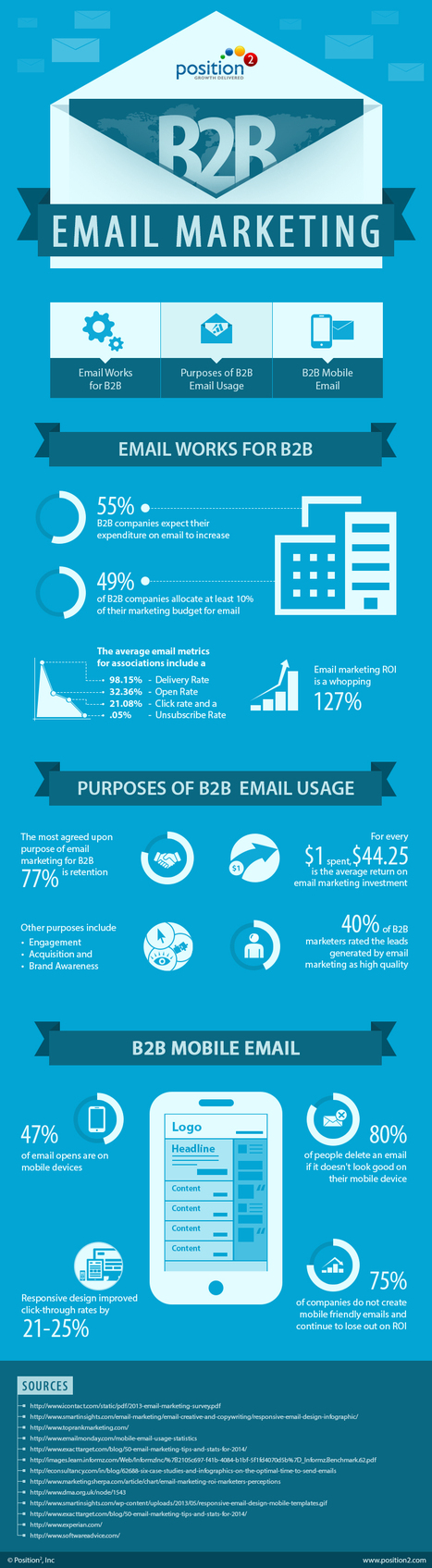 [Infographic] B2B Email Marketing - 2013 Statistics | Position² | #TheMarketingAutomationAlert | On Marketing | Scoop.it