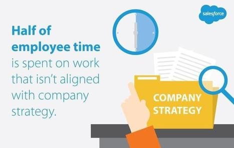 Data-Driven Strategies: The Power of Big Data in Strategic Planning   CIM Academy Strategic Marketing   Scoop.it