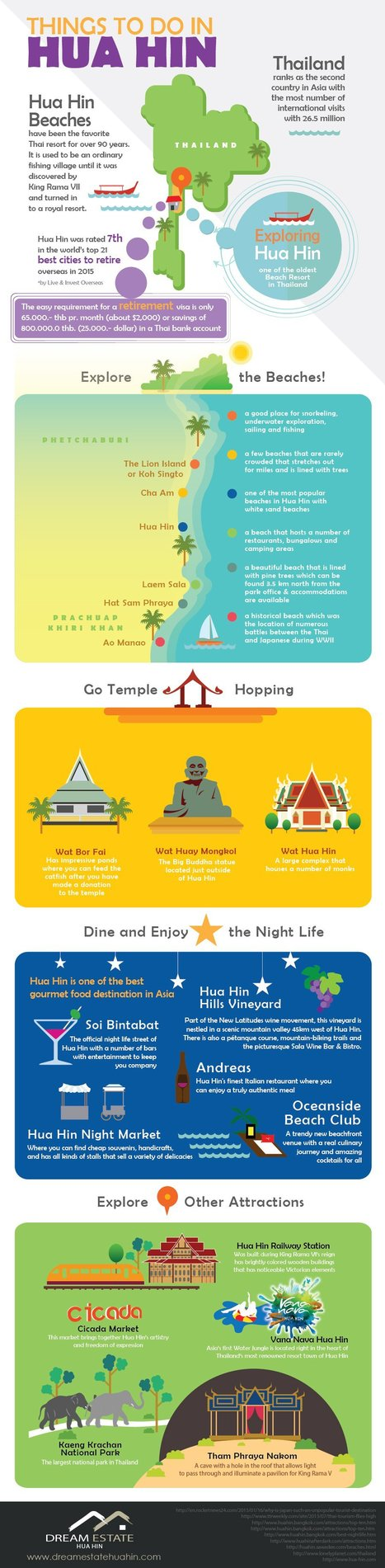 Things to Do in Hua Hin | Infographics | Scoop.it
