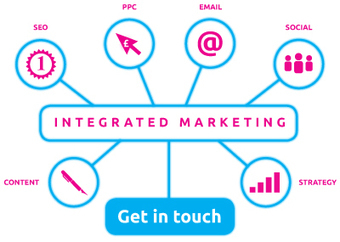 Five Ways to Integrate Your Email Marketing - Key Principles | Email Marketing | Scoop.it