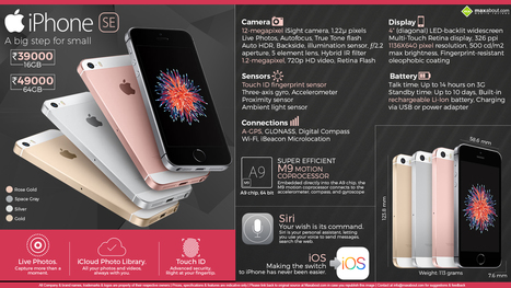Apple iPhone SE: A Big Step for Small | Maxabout Mobiles | Scoop.it