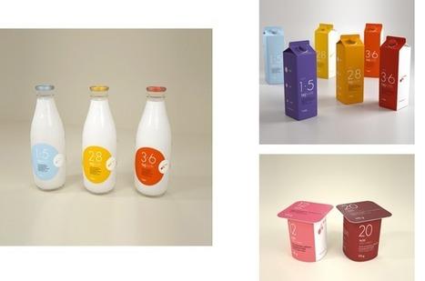 Les chiffres : ces héros du packaging | Votre branding en IRL | Scoop.it
