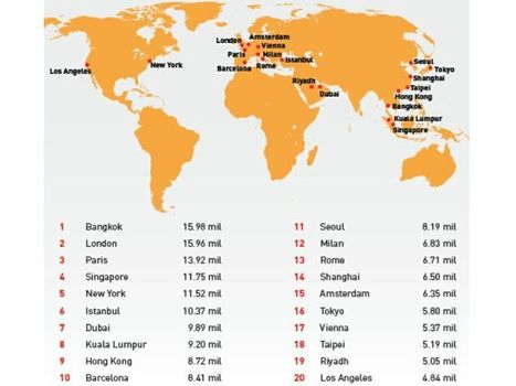 Pubblicata la classifica delle città più visitate del pianeta, 2 italiane nella top 20 | Turismo e dintorni...con I Viaggi di Litta Taranto 01 | Scoop.it
