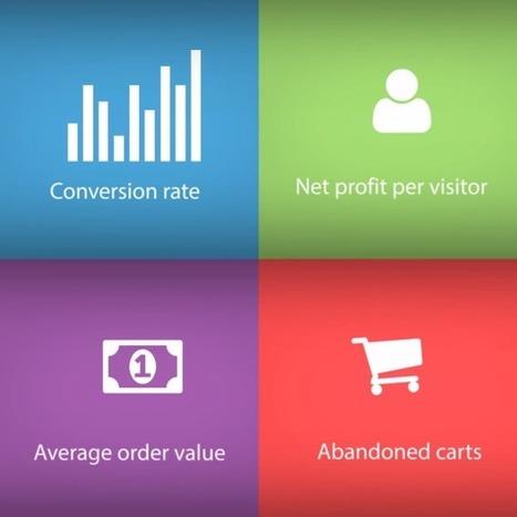 SEO e eCommerce: consigli per migliorare il posizionamento del tuo ... - Ninja Marketing | Gazzettino di Mauro Andraghetti | Scoop.it