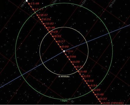 Asteroid 2005 YU55: See It For Yourself! | Planets, Stars, rockets and Space | Scoop.it