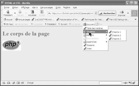 Les méta-informations d'un document XHTML: l'élément < meta / >   Cours Informatique   Scoop.it