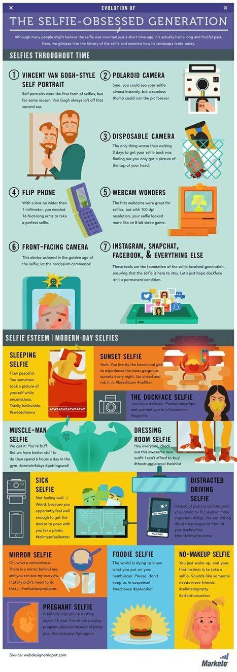 De geschiedenis van de Selfie | Alfred Bakker Scoop | Scoop.it