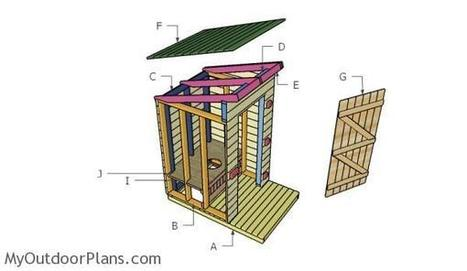 Outhouse Plans | MyOutdoorPlans | Free Woodworking Plans and Projects, DIY Shed, Wooden Playhouse, Pergola, Bbq | Garden Plans | Scoop.it