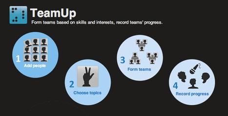 TeamUp : créer des groupes et un plan de classe en ligne   Les outils d'HG Sempai   Scoop.it
