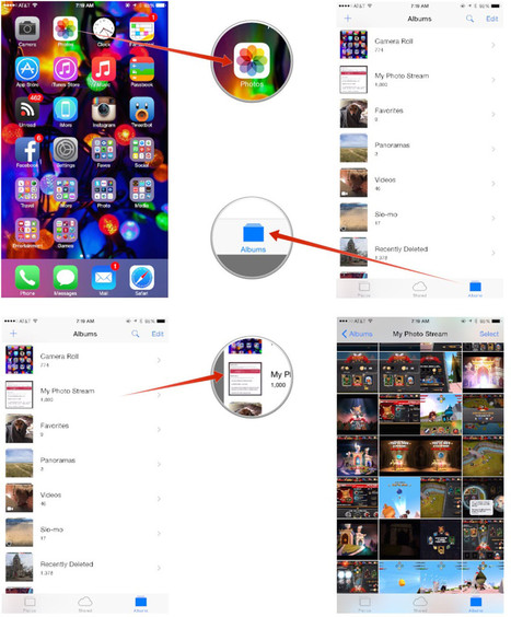How to access your Photo Stream on iPhone and iPad | iMore | How to Use an iPhone Well | Scoop.it
