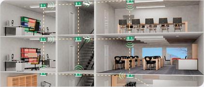 Wireless Lighting Solution | Lights | Scoop.it