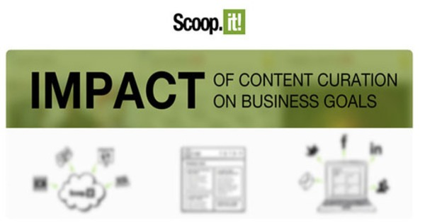 Report: 76% of Professionals Using Curation Saw an Impact on Business Goals | Ally Greer | Scoop.it