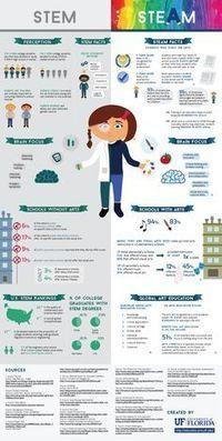 למידה חזותית   Visual literacy in teacher education   Scoop.it