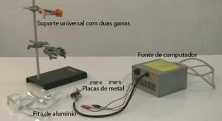 pontociência | Eletromagnetismo | Scoop.it