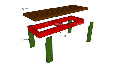 Fire Pit Bench Plans | Free Outdoor Plans - DIY Shed, Wooden Playhouse, Bbq, Woodworking Projects | Garden Plans | Scoop.it