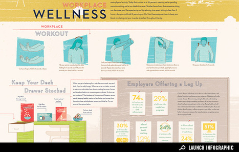 Infographic: How to Stay Healthy in the Workplace | Health on GOOD | Sizzlin' News | Scoop.it