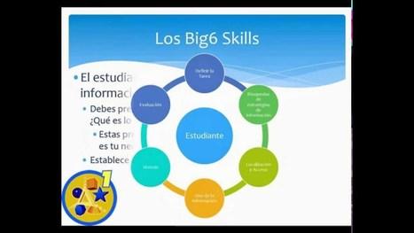 Alfabetización Informacional: ¿Qué información ... | ALFIN Iberoamérica | Scoop.it