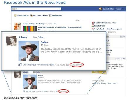 You're Clicking On Those Facebook News Feed Ads Like Crazy - Here's Why | digital marketing strategy | Scoop.it