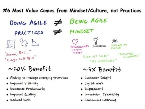 10 Things Executives Need to Know about Agile | DevOps in the Enterprise | Scoop.it