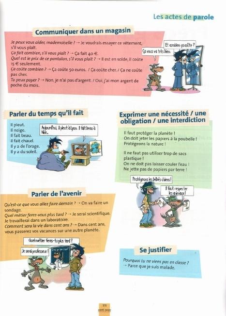 Actes de parole | education | Scoop.it