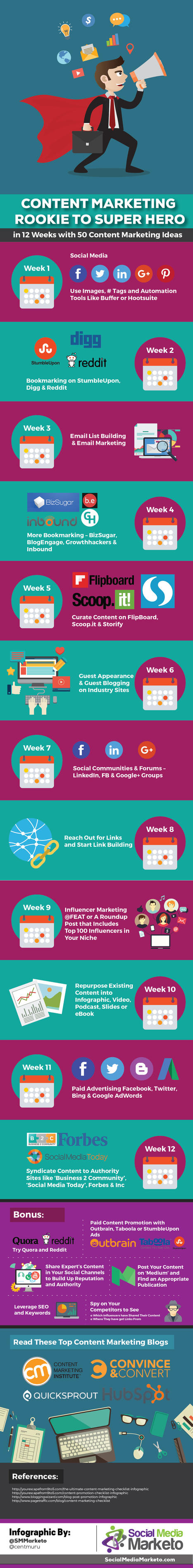 Internet Marketing for Beginners: 50 Ways to Generate Website Traffic [Infographic]   Top Tech News   Scoop.it