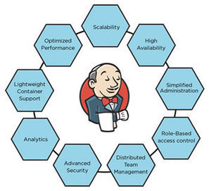 CloudBees Enhances Jenkins Platform for Hybrid CI, CD for Enterprise Software | Software Development News and Influencers | Scoop.it