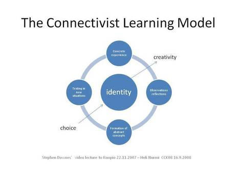 MOOC ABC Gestion de projet - PIAF PRO | Connectivism in Open and Online Learning | Impact des médias sociaux sur l'image, la com et la culture de l'entreprise | Scoop.it