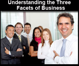 Understanding the Three Facets of Business - The Endeavor Way Online Course | Business Futures | Scoop.it
