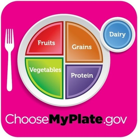 MyPlate Recipes (MyPlateRecipes) | articles on close reading | Scoop.it