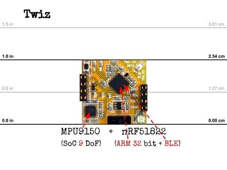 Twiz -Tiny Wireless IMUz by Tangible Display - Motion Sensing, IntherHacktivity, Art Performance, Music Control | Techno News | Scoop.it