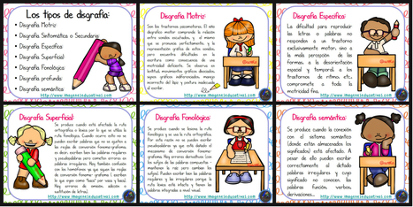 Tipos de DISGRAFÍA - Imagenes Educativas | FOTOTECA INFANTIL | Scoop.it