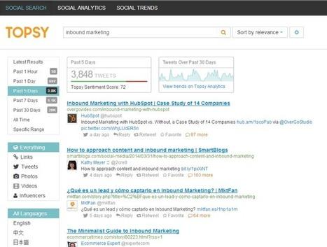 9 outils que tout Inbound Marketeur devrait connaître - Ludis Media | Veille rédaction web, SEO & co | Scoop.it