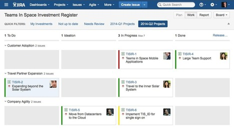 Portfolio program management with JIRA Agile (2/2) | Atlassian Blogs | Frugal Innovation | Scoop.it