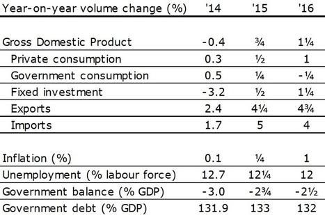 Italy Economy Profile | glObserver Global Economics | glObserver Europe | Scoop.it
