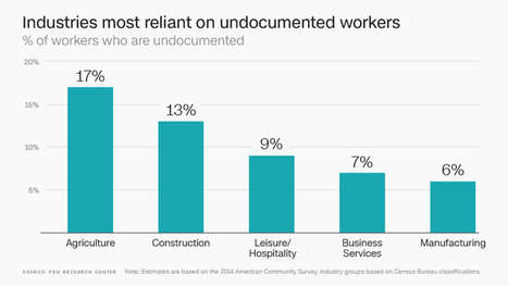 America's undocumented immigrant workforce has stopped growing | Community Village Daily | Scoop.it