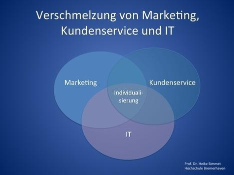 Kontext-basierter Service: Individueller Kundenservice durch Apps und Wearables | Kundenservice Updated | Scoop.it
