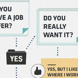 Should I quit? | Best looking infographics | Scoop.it