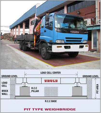 Pit type weighbridge manufacturer, Pit type weighbridge exporter, India, South Africa, Kenya   Eagle Scale Manufacturing Works   Scoop.it