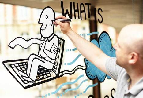 What is graphic facilitation?   Why sketching is so cool   Scoop.it
