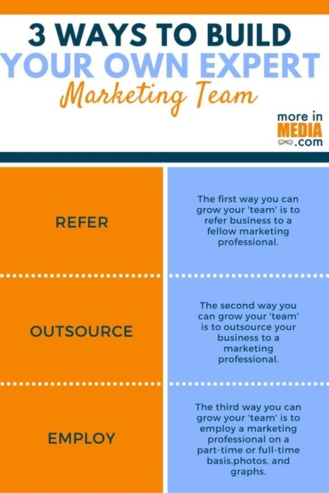 3 Ways To Build Your Own Expert Marketing Team - More In Media | More In Media | Scoop.it