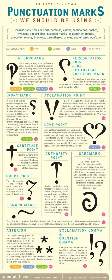 Little-Known Punctuation Marks for National Punctuation Day via @mental_floss (Link via John Hoffman)  | Scriveners' Trappings | Scoop.it