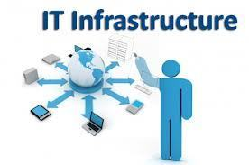 IT Remote Infrastructure Management Services (RIMS), Document Management Solution | IT Infrastructure Management Services | Scoop.it
