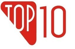 Top 10 Marketing Mistakes Made by Small Businesses | DICC Blog News and Updates | Scoop.it