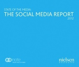 5 Things from the Nielsen Social Media Report You MUST Know | eWomenSocialAdvantage | The 21st Century | Scoop.it